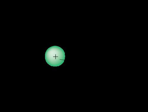 Energy Level | CK-12 Foundation